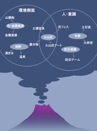 ミステリーガルド① - AKIRA DESIGN