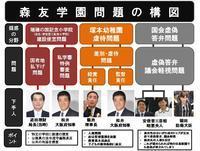 「総理への侮辱だ、証人喚問だ!」と拳は振り上げておいて、NHKには生放送させない「安倍ジャパン」 - 広島瀬戸内新聞ニュース(社主:さとうしゅういち)