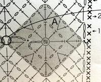 この編み図でモチーフを編むところです - ルーマニアン・マクラメに魅せられて