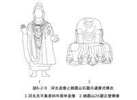 218 北朝から唐代の佛衣変遷(2) - 日本じゃ無名?の取って置きの中国一人旅