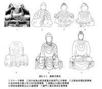 219 漢地佛衣の時空序列 - 日本じゃ無名?の取って置きの中国一人旅