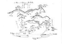 2017-3-20火燈山 - 福井山歩会
