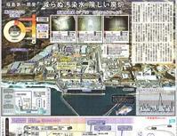 F1 減らぬ汚染水 険しい廃炉 たまる汚染水 デブリどこまでわかった?/東京新聞 - 瀬戸の風