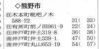 熊野の旅 熊野の公示価格 - LUZの熊野古道案内