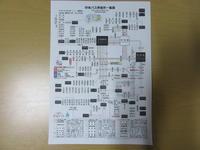 中央バス停留所一覧(平成22年度4月1日現在) - 小樽の風景