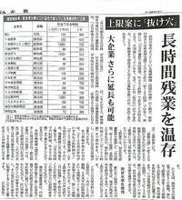 20170326 【国政】100時間でも過労死ラインなのに - 杉本敏宏のつれづれなるままに