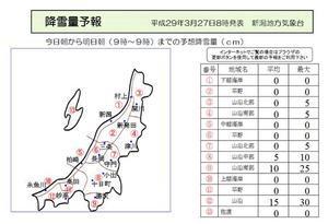 新潟県降雪量予報(2017年3月27日AM/PM) - スノーボードが大好きっ!!~ snow life in 2016/2017~