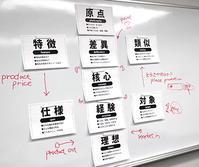 【レポート】「トンボマップきっかけサロン」 - デザイン図解 〜カプリスの仕事図鑑〜