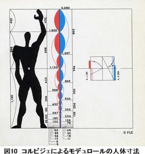 [No.91]くらしの中で数学を(2)- サイズの規格化・系列化を探る(その2) - - Towards Human Mind & Life Systems