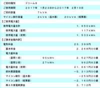 電気代平成29年2月分と3月分 - eihoのブログ