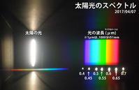 簡易分光器による光のスペクトル - きままにマンガみち