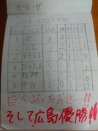 dボタンの悲劇再び - 続・ロシア餃子8個中1個辛いの日記
