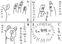 キャラ決定 - 絵描きカバのつれづれ帖