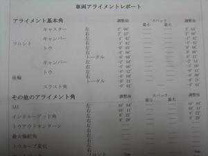 アライメント調整後新エンジンの慣らしドライブ - takasaki日記