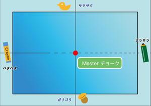 ビリヤードチョーク(1)『マスターチョーク』 - 魁!腹筋塾!