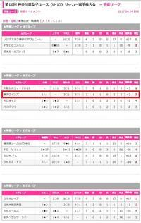 第16回神奈川県女子ユース(U-15)サッカー選手権大会 決勝トーナメント組合せ - 横浜ウインズ U15・レディース