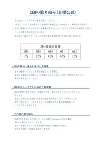 ZEHビルダー 実績報告 - 山本安工務店ブログ