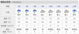 水曜日は南風。 - 沖縄の風