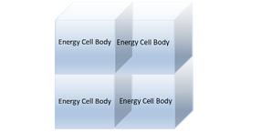 エネルギー細胞体 1 - 素粒子から宇宙の構造までを司る公理の発見とその検証