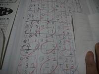 続 計算ドリルを写すことが難しい  - トータルサポート ハロー(旧 ふぉるつぁのみんなと笑おう)