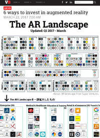 AR/VR関連企業をまとめたthe AR landscapeとTechDay NYの様子 - ニューヨークの遊び方