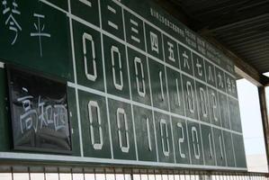 (速報)香川・兵庫遠征1日目 4/29 - Kochi West High School BASEBALL CLUB (Season8)