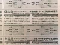 今日は町田戦 - 湘南☆浪漫