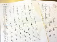 キクタン【入門編】日本語訳リスト - 40代おっさんの中国語学習奮闘記