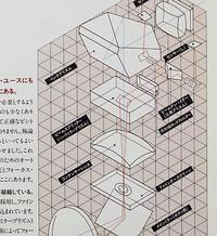 Nikon F3 AF <その4> - 寫眞機萬年堂   - since 2013 -