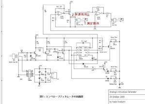 エンベロープジェネレータの製作 モジュールの動作確認 その2 - シンセサイザーを作っちゃえ!!!