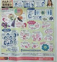 新聞で紹介して頂きました☆ - 葉ちっく☆店長日記☆