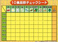 今日の断捨離5/28 - KIKIブログ