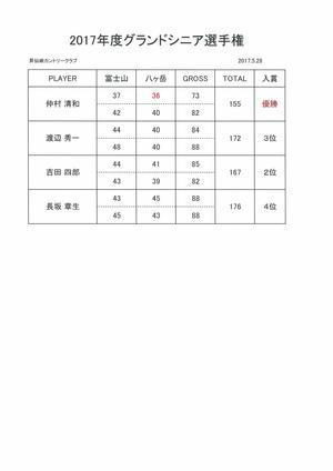 2017年度グランドシニア選手権 - 昇仙峡カントリークラブ
