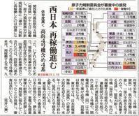 西日本 再稼働進む /東京新聞 - 瀬戸の風