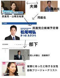 TBS 報道特集 9の3 - 風に吹かれてすっ飛んで ノノ(ノ`Д´)ノ ネタ帳