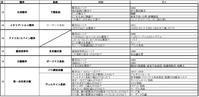 条約と戦争一覧(近代以降)④ - 文系難関大学合格のミカタ
