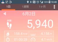 朝の日課 - はっぴ~かふぇ