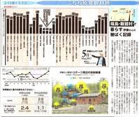 飯館村で暮らす伊藤さんの被ばく記録 /こちら原発取材班 東京新聞 - 瀬戸の風