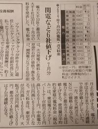 もんふるーる(100円パン) → ふじもと(弁当・惣菜) → 下北山村温泉きなりの湯 - おでかけごはん