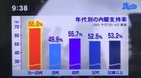 TBS 報道特集 11 - 風に吹かれてすっ飛んで ノノ(ノ`Д´)ノ ネタ帳