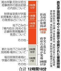 朝日新聞に宣伝協力 276 - 風に吹かれてすっ飛んで ノノ(ノ`Д´)ノ ネタ帳