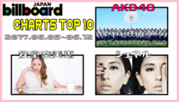 [TOTAL] Billboard Japan Charts Top 10 AKB48,安室奈美恵(2017.06.05~2017.06.12) - K-POP RANK TOP 10
