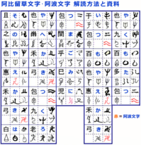 阿比留草文字 阿波文字 解読法と資料 - 伊那の谷から古代が見える