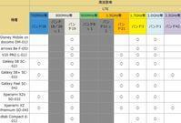ドコモXperia XZ Premium SO-04J発売日初日 在庫や買い取り相場動向 - 白ロム転売法