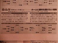 今日は京都戦 - 湘南☆浪漫