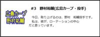#3 野村祐輔(広島カープ・投手) - ジョニーがゆく.com