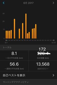 練習記録 6月前半 - 村岡で勇者になるまでの記録
