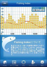 スマホアプリ - 「 ボ ♪ ボ ♪ 僕らは釣れない中年団 ♪ 」