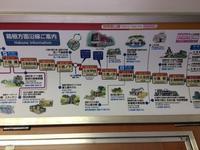 箱根登山鉄道の車窓 №2 - はこね旅市場(R)日記