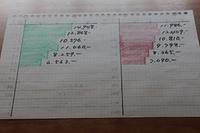 光熱費まる見え計画 - これが、わが家の家計簿です